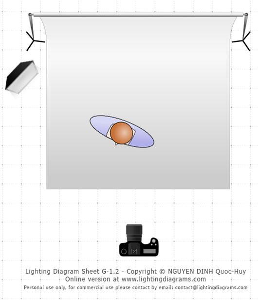 Esquema de iluminación en clave baja