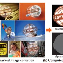 Google muestra cómo eliminar las marcas de agua de los principales bancos de imagen